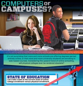 ComputersorCampuses