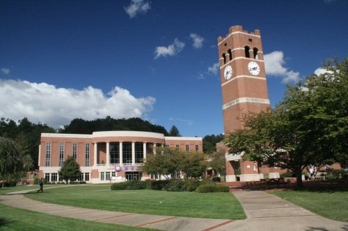 Western-Carolina-University-Online-Business-Degrees
